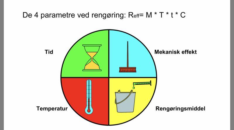De 4 rengøringsfaktorer